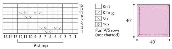 Lace knitting chart from Knitting by Nature