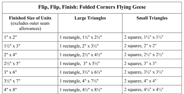 Flying Geese chart--flippy corners technique
