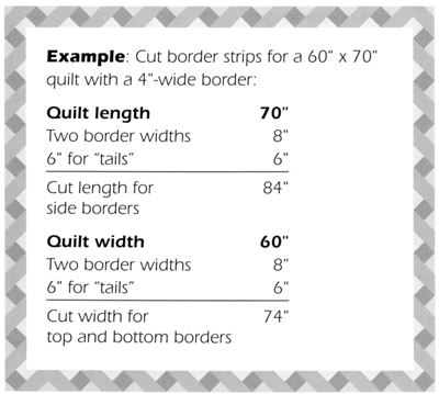 Calculating quilt border strip length