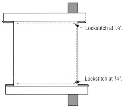 Lockstitch at corners