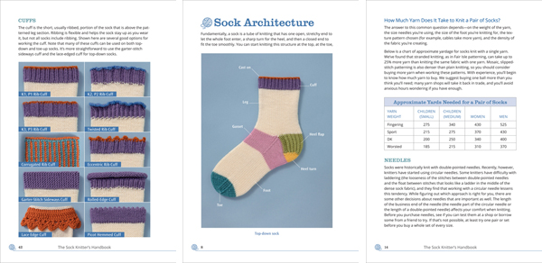Pages from The Sock Knitter's Handbook