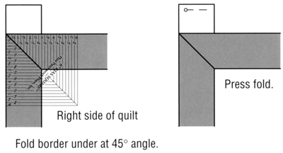 Mitering borders on quilts: tutorial - Stitch This! The Martingale ... : mitered quilt borders easy - Adamdwight.com