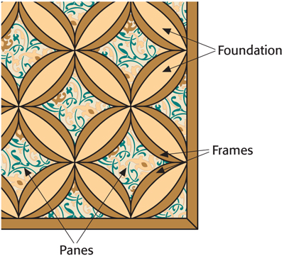 Panes, frames, and foundations