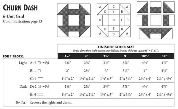 Cutting chart for Churn Dash quilt block