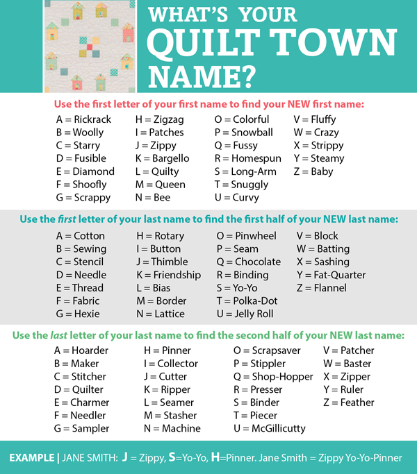 What is your Quilt Town name?