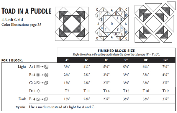 Toad-in-a-Puddle-quilt-block