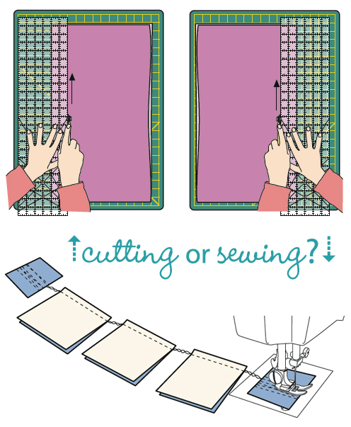 Cutting-or-sewing