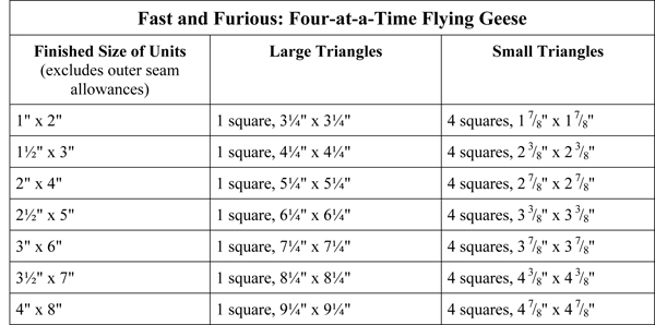 Flying Geese sizing chart--four at a time technique