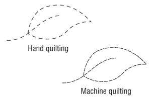 Hand quilting vs. machine quilting
