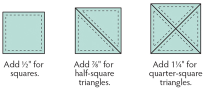 Seam allowances for quilts with triangles