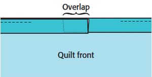 How to finish quilt binding 1